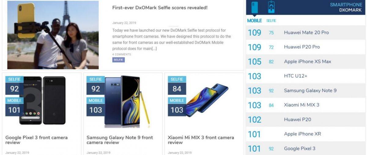 DxOMark推出前置摄像头评测成绩!到底谁是前置摄像头王者呢?