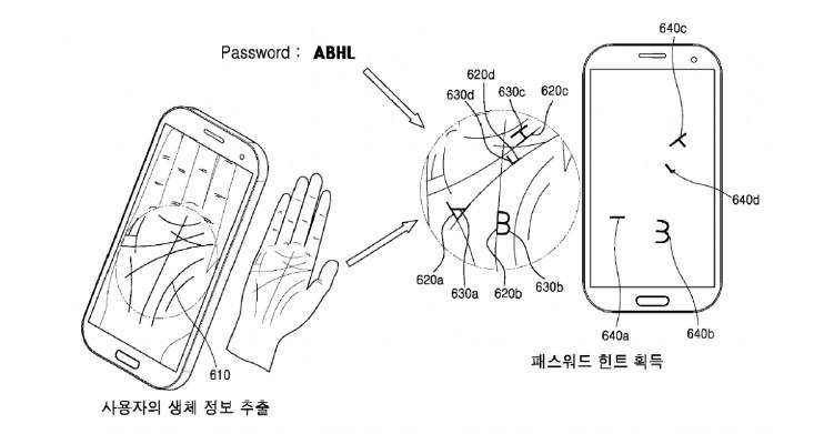 以后将会有掌纹辨识!不再局限指纹辨识,Samsung开发掌纹辨识新专利!