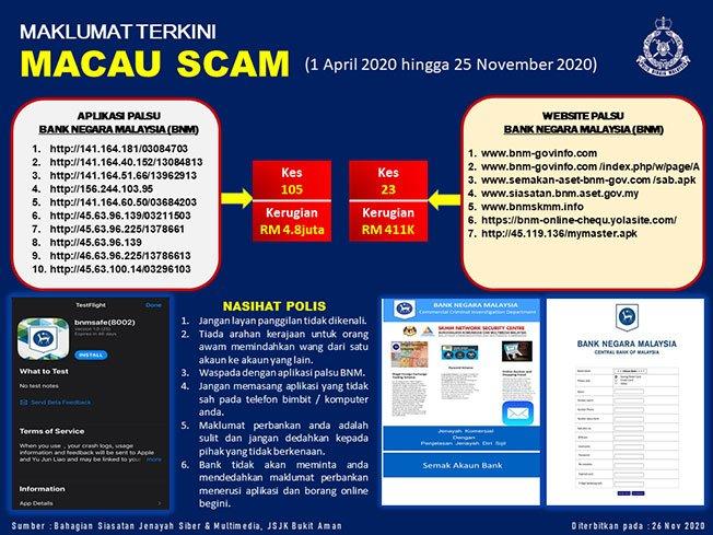 大马警方公布17个伪造国家银行手机APP和网站!提醒民众勿轻易输入个人银行户头资料!