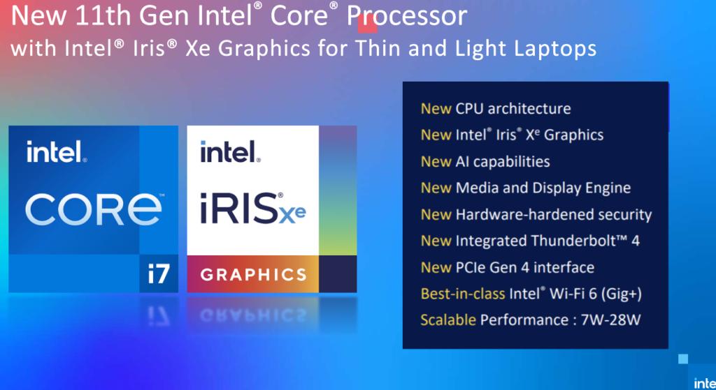 ASUS ZenBook系列和VivoBook系列大马发布!第11代Intel Core处理器+Intel Iris Xe图形处理器!售RM3099起!