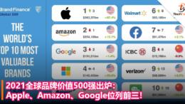 BF Global 500