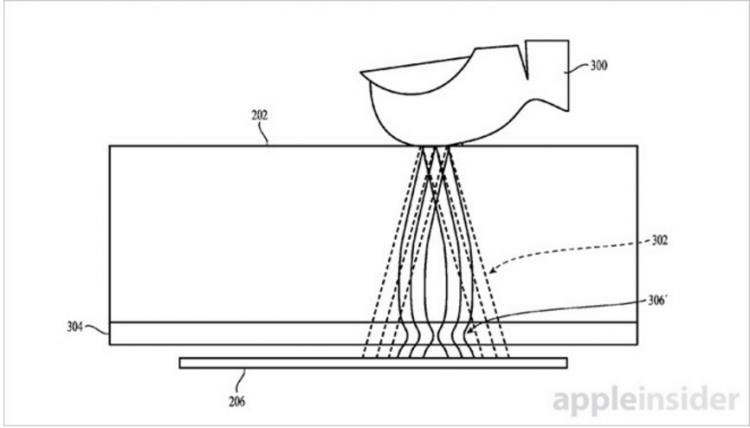 下一代Apple TouchID屏下指纹识别器将用上屏下洞孔摄像头技术!