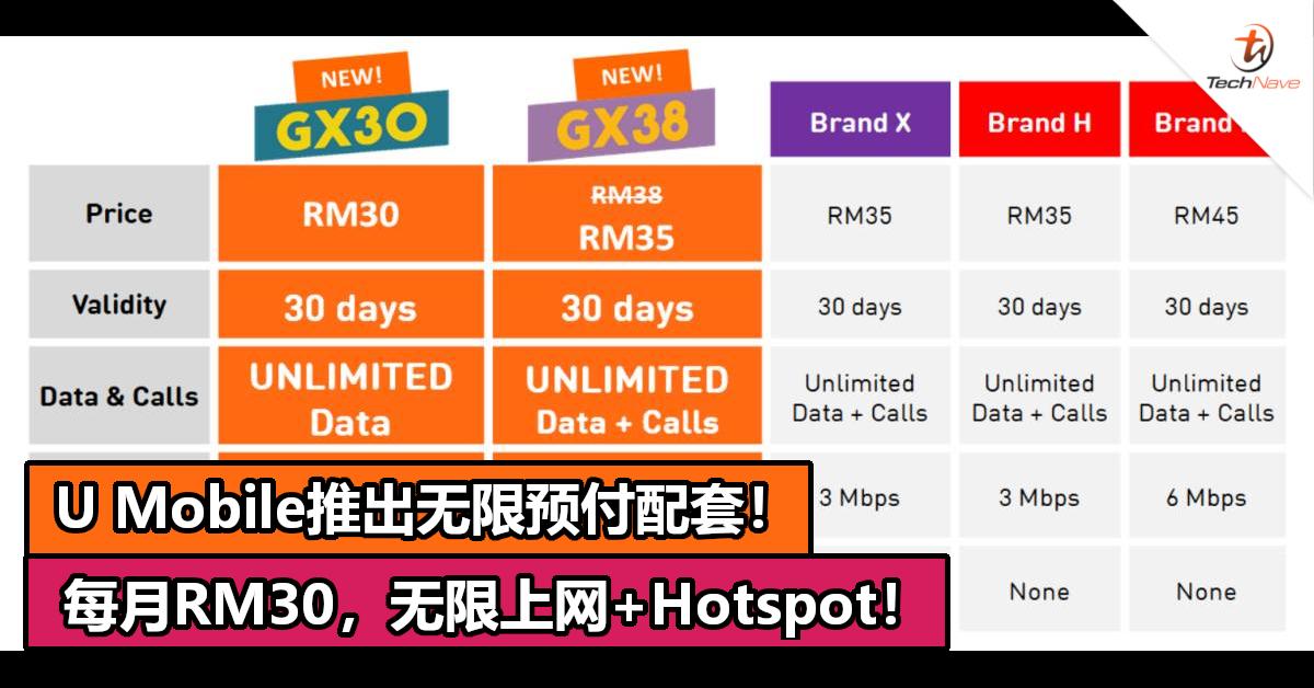 U Mobile推出无限预付配套!最低每月RM30,无限上网+Hotspot!
