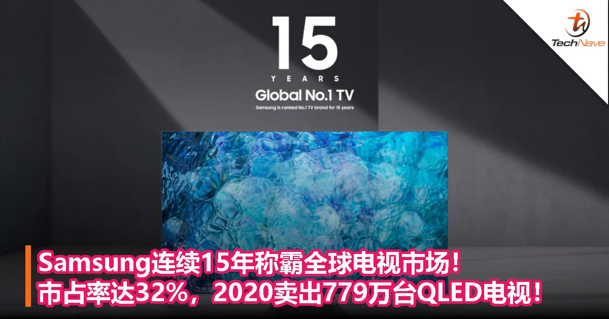 Samsung连续15年称霸全球电视市场!市占率达32%,2020卖出779万台QLED电视!