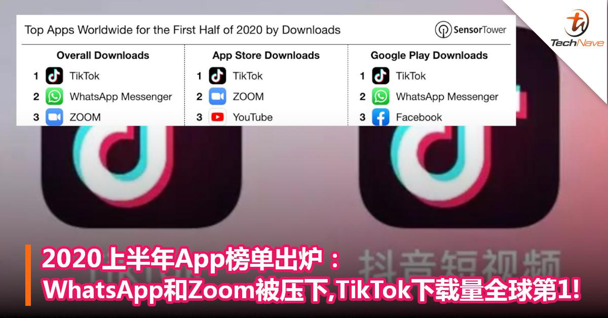 2020上半年App榜单出炉:WhatsApp和Zoom被压下,TikTok下载量全球第1!